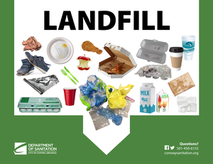 Recycle At Home - Kitchen Landfill Sign Thumbnail