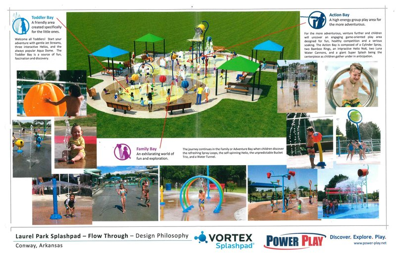 Laurel Park Splashpad - Design Philosophy