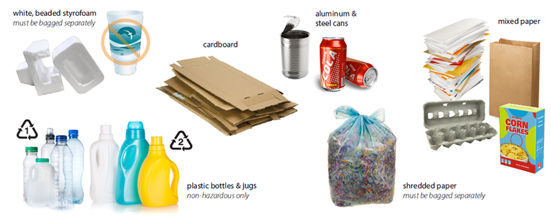 Accepted Recyclables